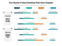 Four Quarter Product Roadmap Pitch Deck Template