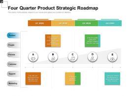 Four Quarter Product Strategic Roadmap