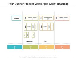 Four Quarter Product Vision Agile Sprint Roadmap