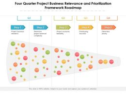 Four Quarter Project Business Relevance And Prioritization Framework Roadmap