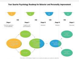 Four Quarter Psychology Roadmap For Behavior And Personality Improvement