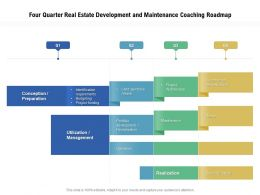 Four Quarter Real Estate Development And Maintenance Coaching Roadmap