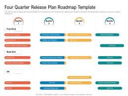 Four Quarter Release Plan Roadmap Timeline Powerpoint Template