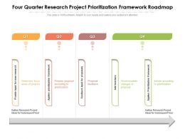 Four Quarter Research Project Prioritization Framework Roadmap