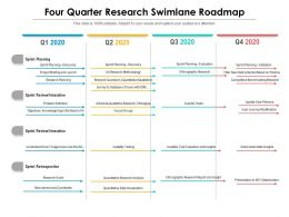 Four Quarter Research Swimlane Roadmap