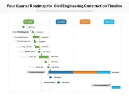 Four Quarter Roadmap For Civil Engineering Construction Timeline
