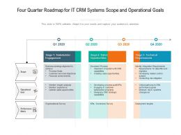 Four Quarter Roadmap For IT CRM Systems Scope And Operational Goals