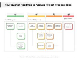 Four Quarter Roadmap To Analyze Project Proposal Bids