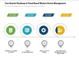 Four Quarter Roadmap To Cloud Based Modern Device Management