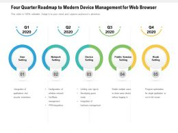 Four Quarter Roadmap To Modern Device Management For Web Browser