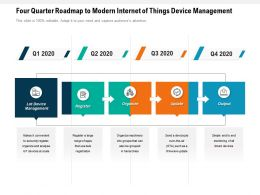 Four Quarter Roadmap To Modern Internet Of Things Device Management