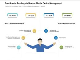 Four Quarter Roadmap To Modern Mobile Device Management