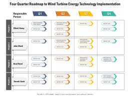 Four Quarter Roadmap To Wind Turbine Energy Technology Implementation
