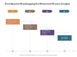 Four Quarter Roadmapping For Behavioral Science Insights
