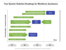 Four Quarter Robotics Roadmap For Workforce Assistance