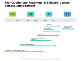 Four Quarter Sap Roadmap For Software Version Release Management