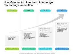 Four Quarter Sap Roadmap To Manage Technology Innovation
