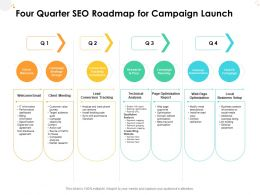 Four Quarter SEO Roadmap For Campaign Launch