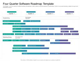 Four Quarter Software Roadmap Timeline Powerpoint Template