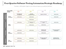 Four Quarter Software Testing Automation Strategic Roadmap