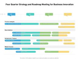 Four Quarter Strategy And Roadmap Meeting For Business Innovation