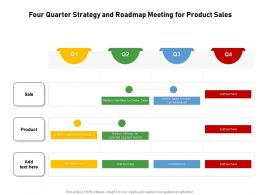Four Quarter Strategy And Roadmap Meeting For Product Sales