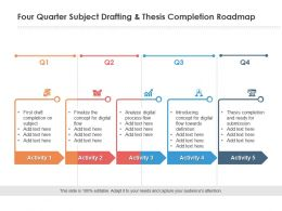Four Quarter Subject Drafting And Thesis Completion Roadmap