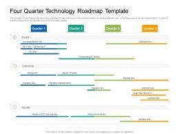 Four Quarter Technology Roadmap Timeline Powerpoint Template