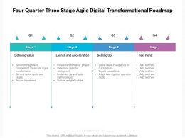 Four Quarter Three Stage Agile Digital Transformational Roadmap