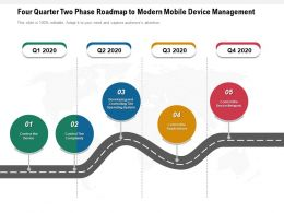 Four Quarter Two Phase Roadmap To Modern Mobile Device Management