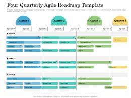 Four Quarterly Agile Roadmap Timeline Powerpoint Template
