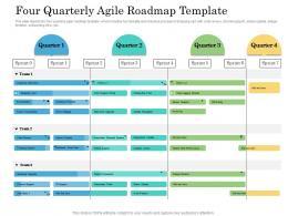 Four Quarterly Agile Roadmap Timeline Powerpoint Template