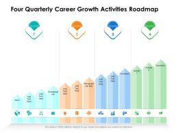 Four Quarterly Career Growth Activities Roadmap