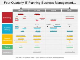 Four Quarterly It Planning Business Management And It Strategy Timeline
