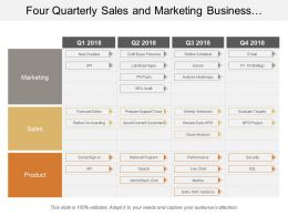 Four Quarterly Sales And Marketing Business Development Swimlane