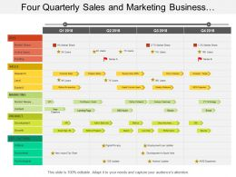 Four Quarterly Sales And Marketing Business Development Timeline