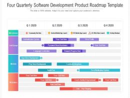 Four Quarterly Software Development Product Roadmap Template