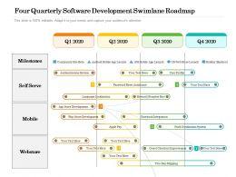 Four Quarterly Software Development Swimlane Roadmap