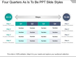 Four Quarters As Is To Be Ppt Slide Styles