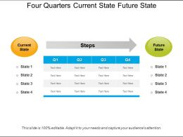 Four Quarters Current State Future State Ppt Slide Template