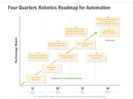 Four Quarters Robotics Roadmap For Automation