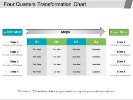 Four Quarters Transformation Chart Ppt Slides