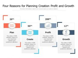 Four Reasons For Planning Creation Profit And Growth