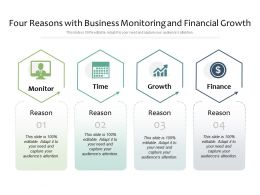 Four Reasons With Business Monitoring And Financial Growth