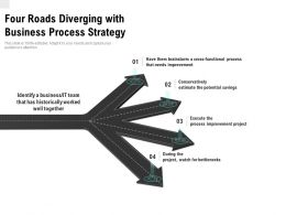 Four Roads Diverging With Business Process Strategy