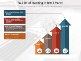 Four Rs Of Investing In Retail Market