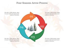 Four Seasons Arrow Process Infographic Template