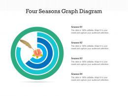 Four Seasons Graph Diagram Infographic Template
