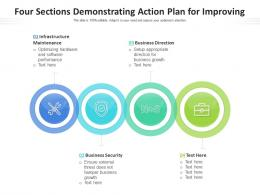 Four Sections Demonstrating Action Plan For Improving