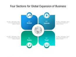 Four Sections For Global Expansion Of Business